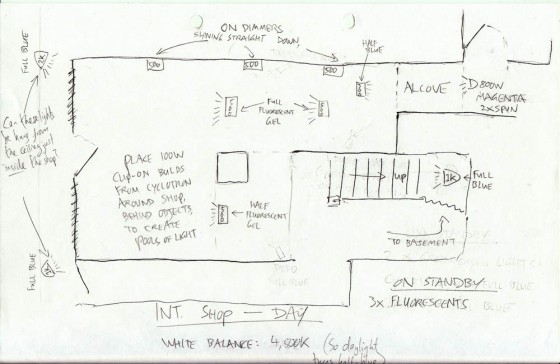 Shop lighting plan