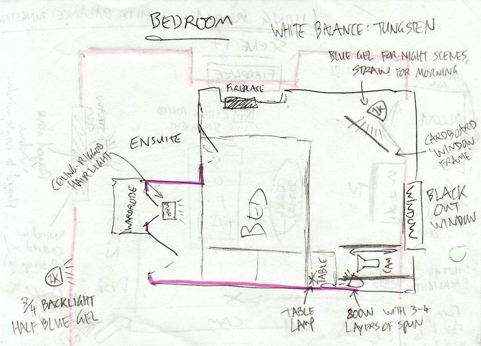 Cool lighting plans bedrooms Lighting Ideas Bedroom Lighting Plan Neil Oseman Stopeject Lighting Breakdown 3 Bedroom Neil Oseman