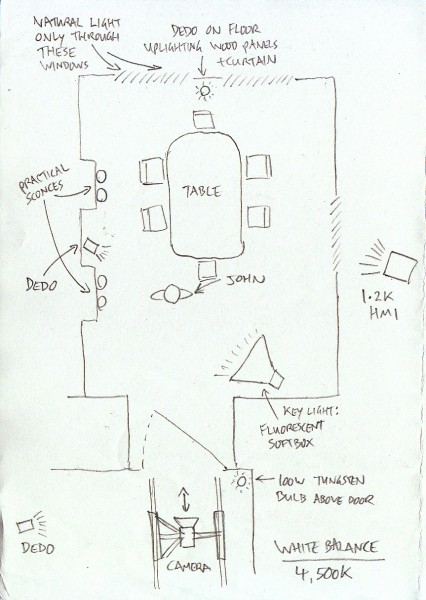 Lighting plan