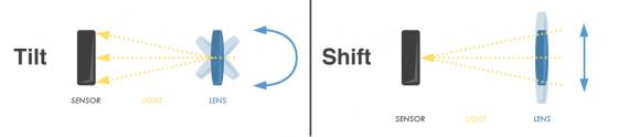 tilt_shift_flat
