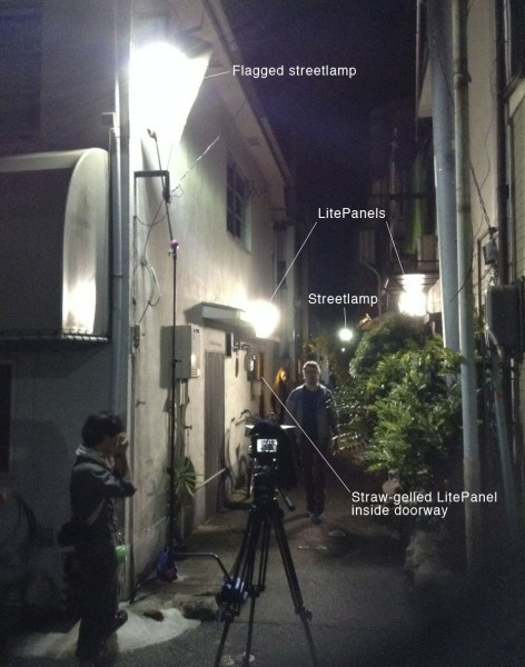 The set-up for the alley scene