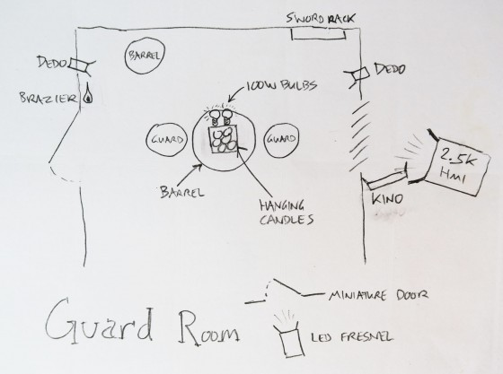 Guard-room-1080p