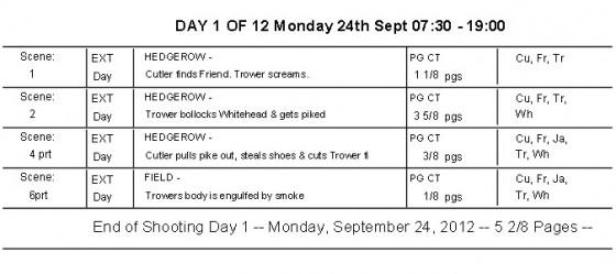 production-schedule