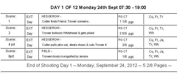11+ film shooting schedule templates pdf, doc | free & premium.
